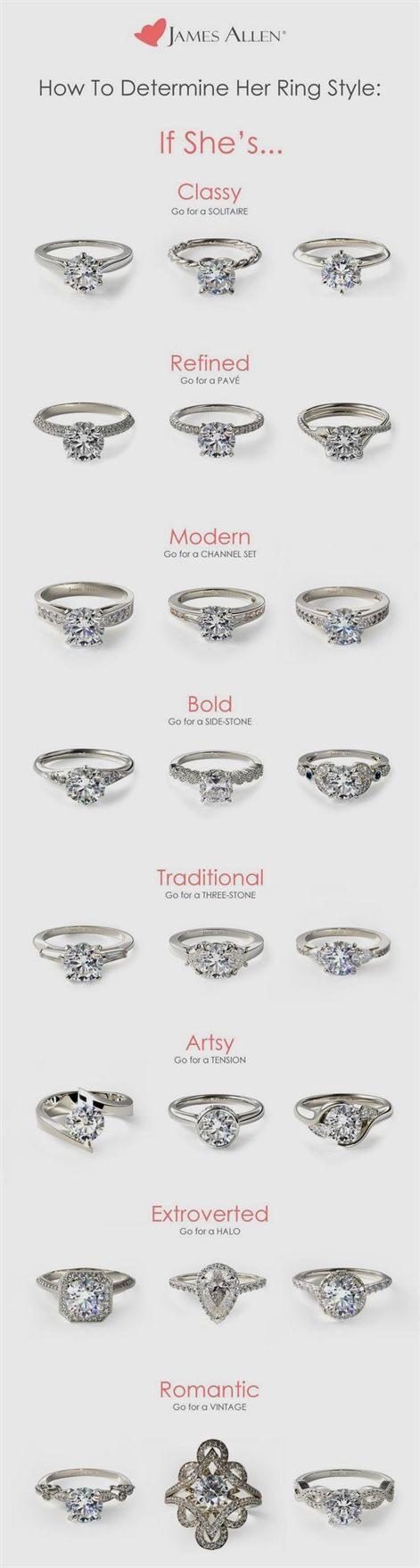 61 Best Jewelry Crafts Images | Jewelry, Jewelry Crafts