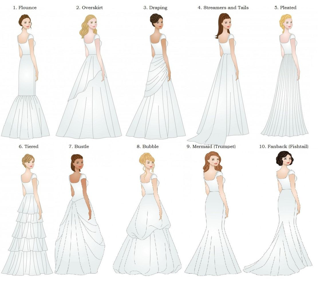 Deciding The Dress: For The Bride | Hochzeitskleidarten