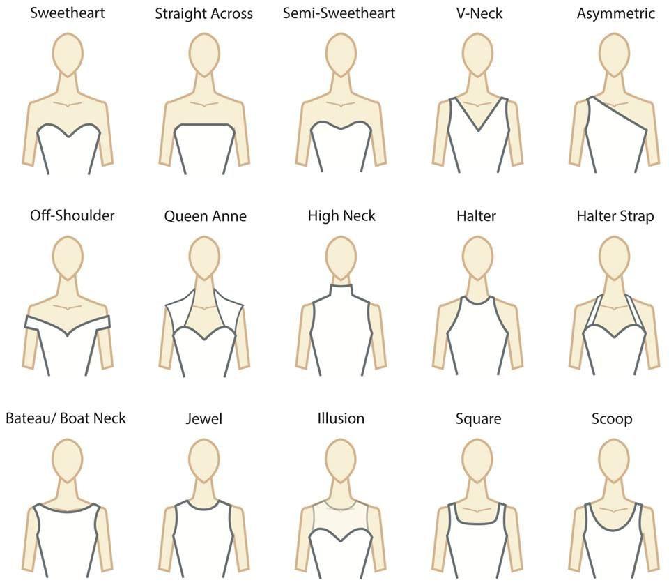 Decode The Wedding Dress: Necklines | Mrs. | Hochzeitskleid
