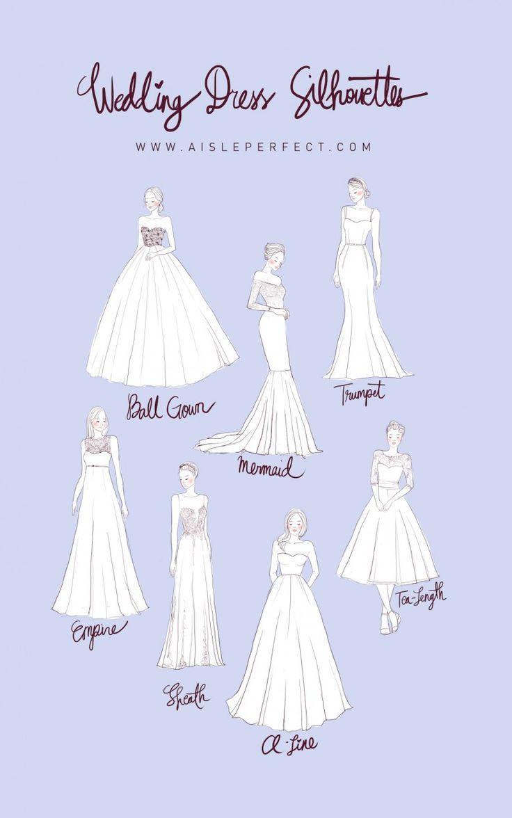 Hochzeitskleidertrends 2019 In 2020 | Hochzeitskleid