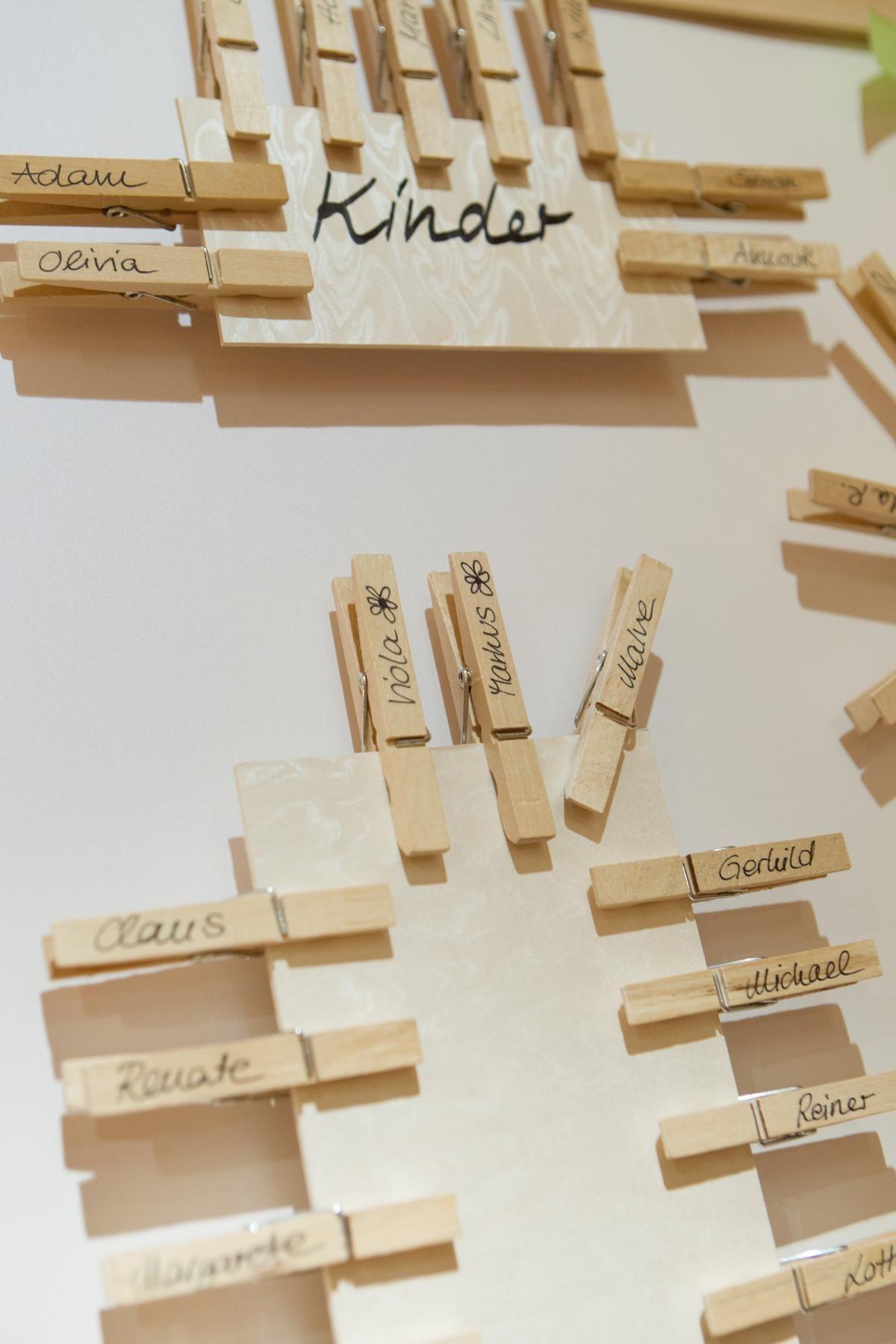 Sitzplan Hochzeit, Seating Plan, Rahmen, Staffelei