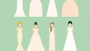 Welches Brautkleid Passt Zu Mir
