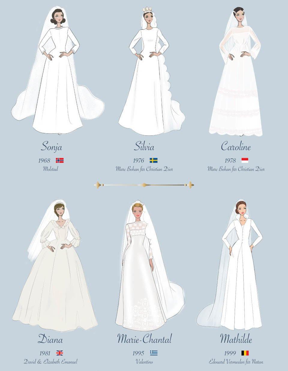 Zur Hochzeit Von Meghan Markle – Royale Brautkleider Im